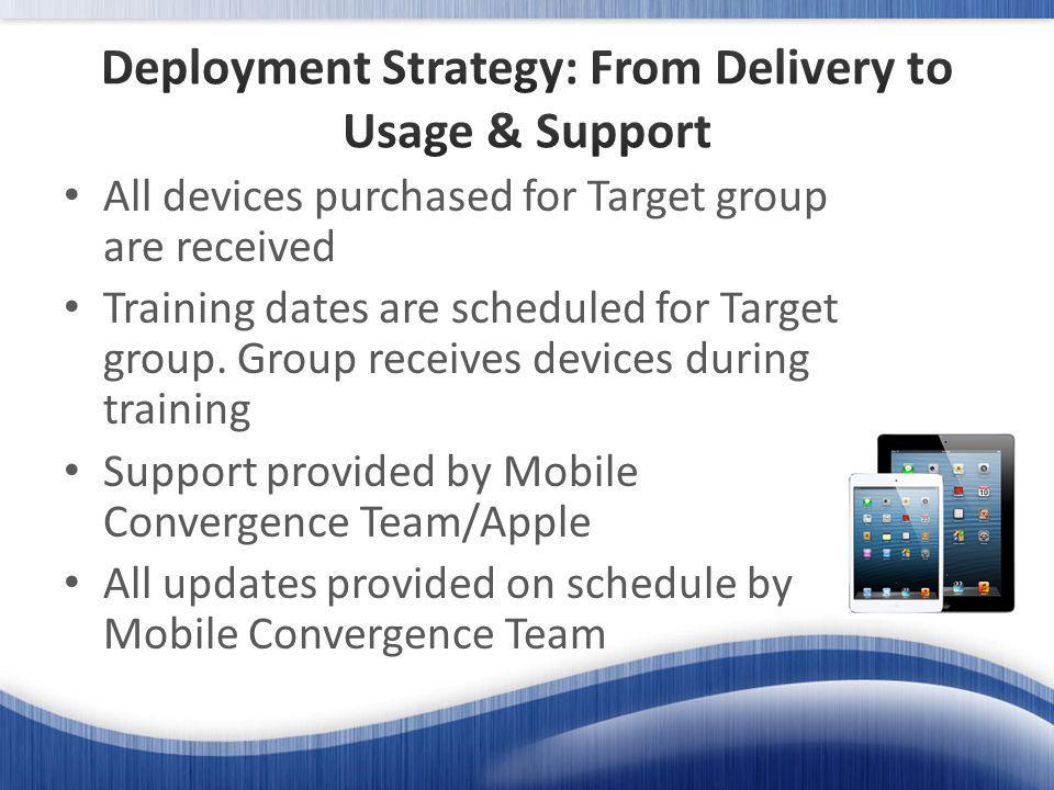 All devices purchased for Target group are received Training dates are scheduled for Target group.