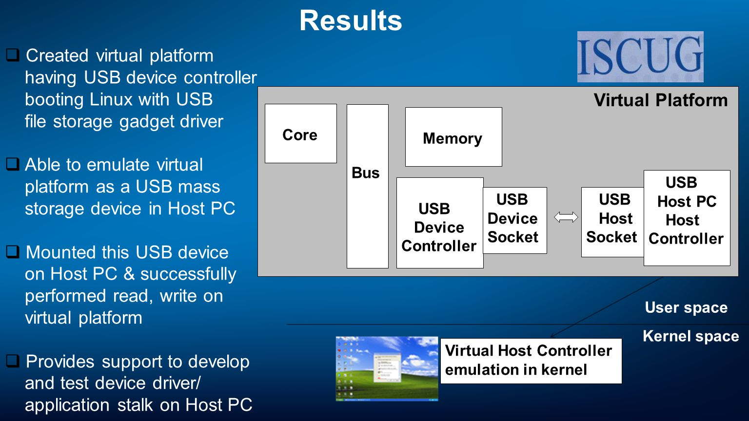 Created virtual platform having USB device controller booting Linux with USB file storage gadget driver Able to emulate virtual platform as a USB mass storage device in Host PC Mounted this USB device on Host PC & successfully performed read, write on virtual platform Provides support to develop and test device driver/ application stalk on Host PC Results Kernel space Virtual Platform Core Bus Memory USB Device Controller USB Device Socket USB Host PC Host Controller USB Host Socket Virtual Host Controller emulation in kernel User space