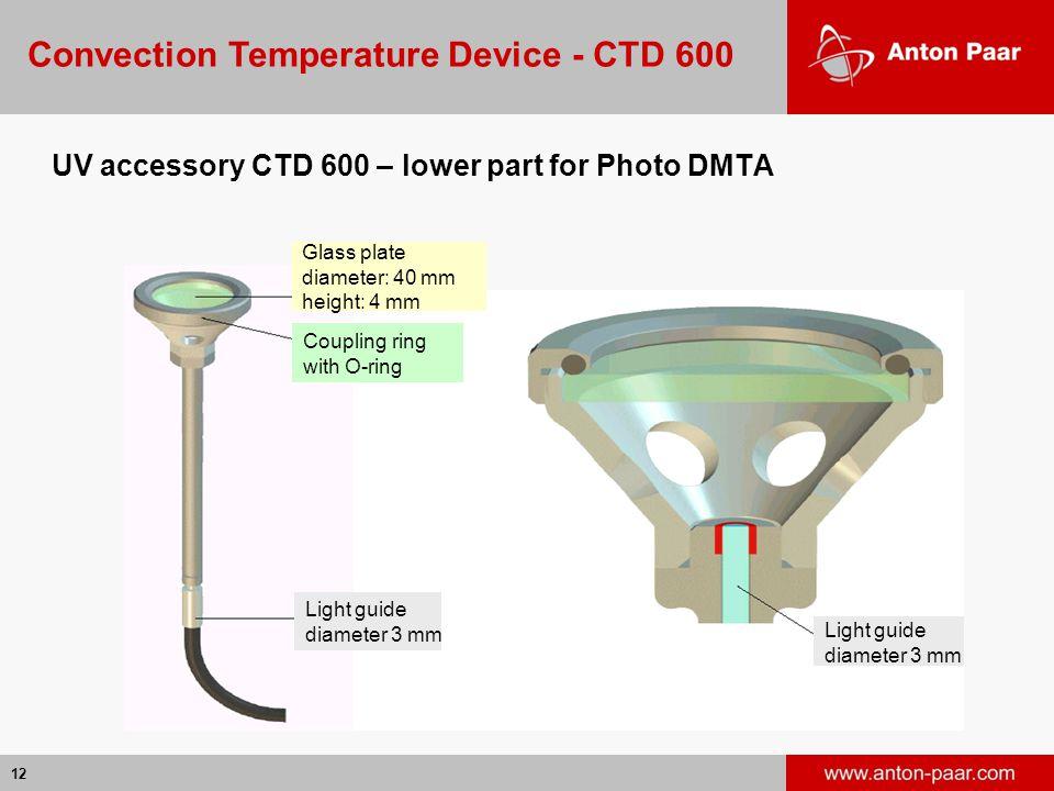 12 Light guide diameter 3 mm Glass plate diameter: 40 mm height: 4 mm Coupling ring with O-ring Light guide diameter 3 mm UV accessory CTD 600 – lower