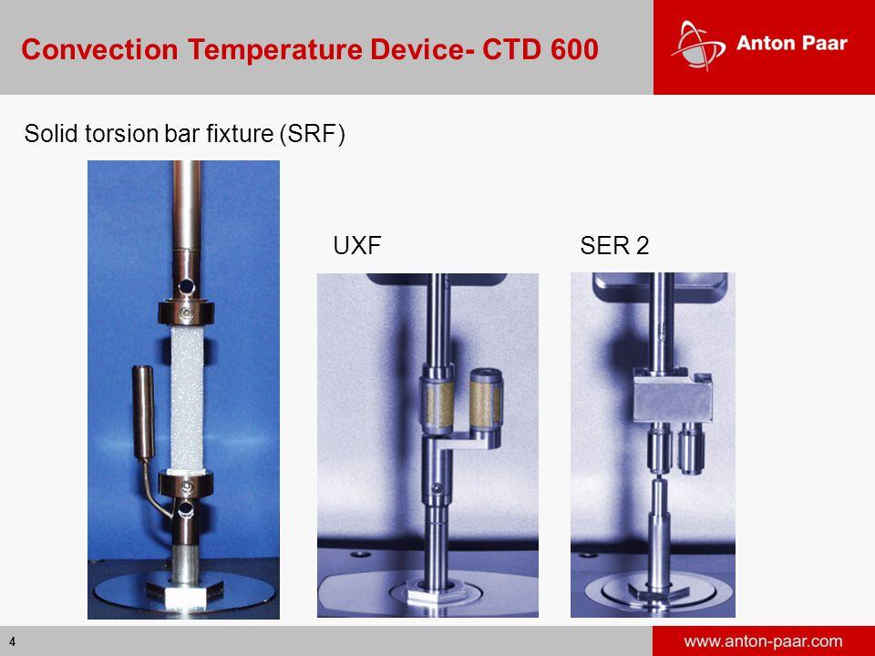 4 Solid torsion bar fixture (SRF) Convection Temperature Device- CTD 600 UXFSER 2