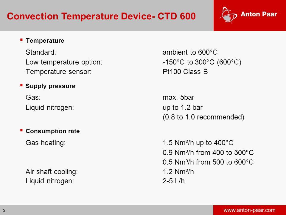 5 Temperature Standard:ambient to 600°C Low temperature option:-150°C to 300°C (600°C) Temperature sensor:Pt100 Class B Supply pressure Gas:max. 5bar