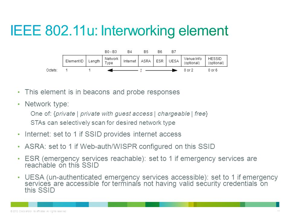 © 2012 Cisco and/or its affiliates. All rights reserved.