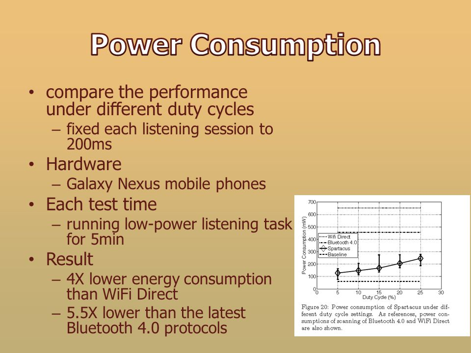compare the performance under different duty cycles – fixed each listening session to 200ms Hardware – Galaxy Nexus mobile phones Each test time – run