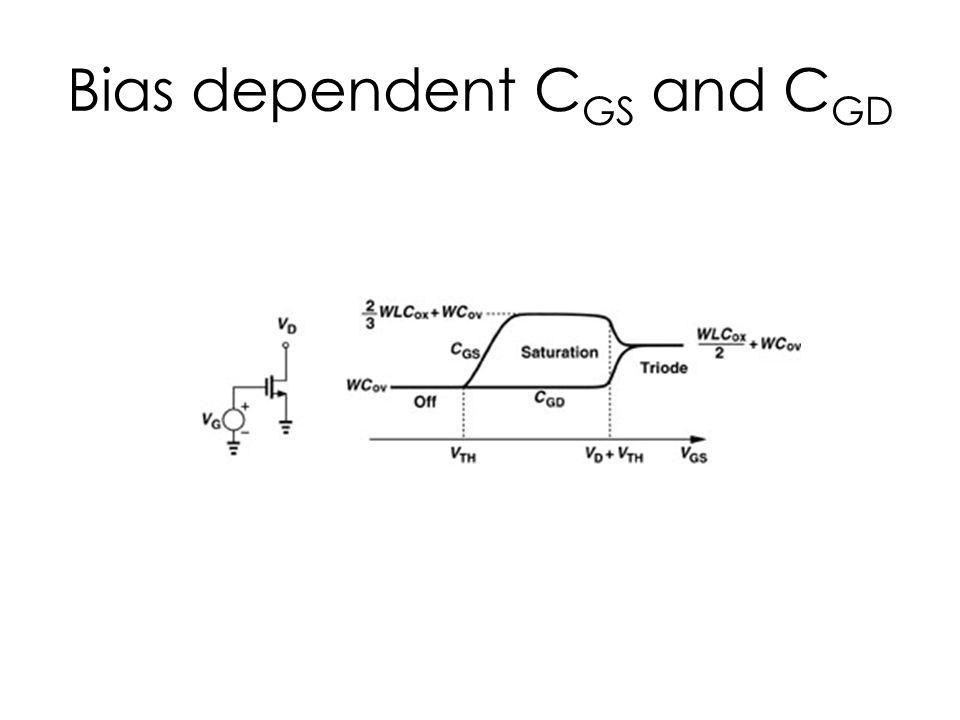 Bias dependent C GS and C GD