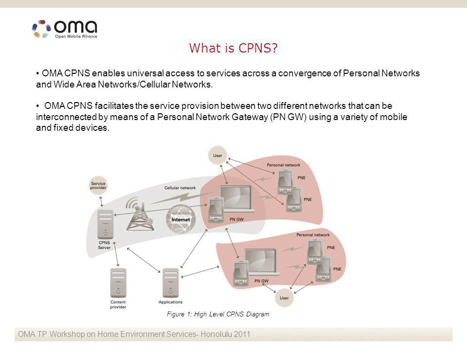 OMA CPNS enables universal access to services across a convergence of Personal Networks and Wide Area Networks/Cellular Networks.