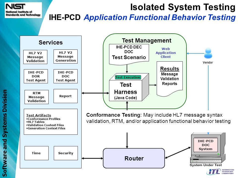 Software and Systems Division Peer-to-Peer System Testing IHE-PCD Application Functional Behavior Testing Test Artifacts Conformance Profiles HL7 Tables Validation Context Files Generation Context Files IHE-PCD DOC Test Agent HL7 V2 Message Generation IHE-PCD DOR Test Agent HL7 V2 Message Validation Services Test Management Test Harness (Java Code) Router/Logger/Proxy IHE-PCD DEC DOC Test Scenario Results Message Validation Reports Vendor Test Execution Web Application Client Report RTM Message Validation Conformance Testing: May include HL7 message syntax validation, RTM, and/or application functional behavior testing Interoperability Testing : system(s) (functional) behavior SecurityTime IHE-PCD DOC System IHE-PCD DOC System