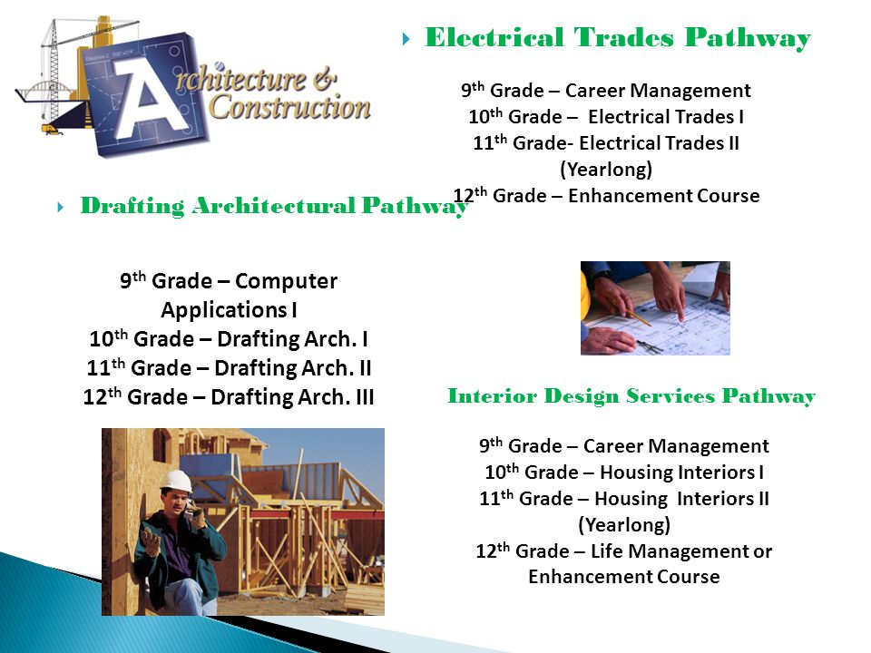 Electrical Trades Pathway Drafting Architectural Pathway 9 th Grade – Career Management 10 th Grade – Housing Interiors I 11 th Grade – Housing Interi