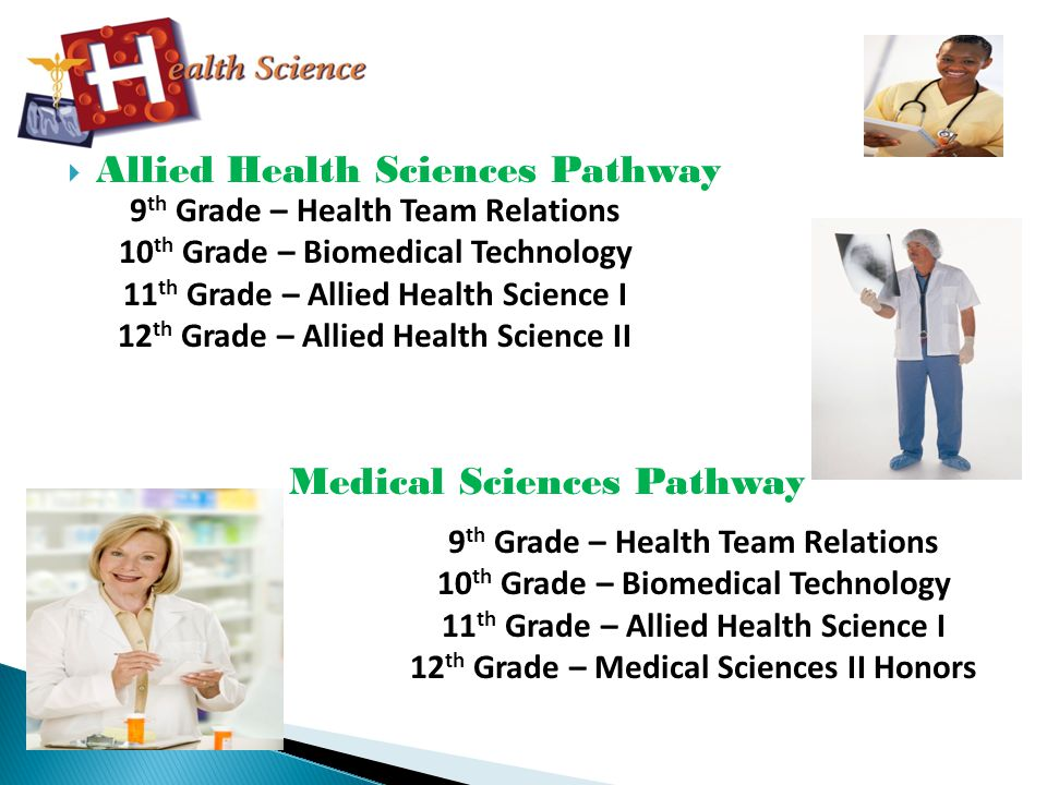 Allied Health Sciences Pathway Medical Sciences Pathway 9 th Grade – Health Team Relations 10 th Grade – Biomedical Technology 11 th Grade – Allied Health Science I 12 th Grade – Allied Health Science II 9 th Grade – Health Team Relations 10 th Grade – Biomedical Technology 11 th Grade – Allied Health Science I 12 th Grade – Medical Sciences II Honors