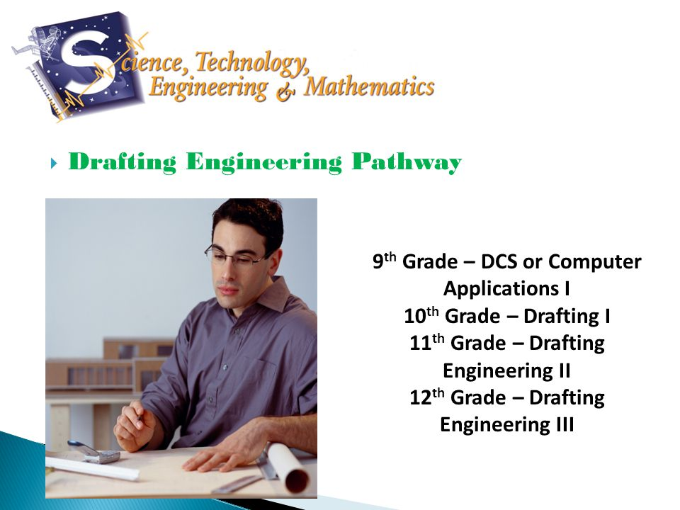 Drafting Engineering Pathway 9 th Grade – DCS or Computer Applications I 10 th Grade – Drafting I 11 th Grade – Drafting Engineering II 12 th Grade – Drafting Engineering III