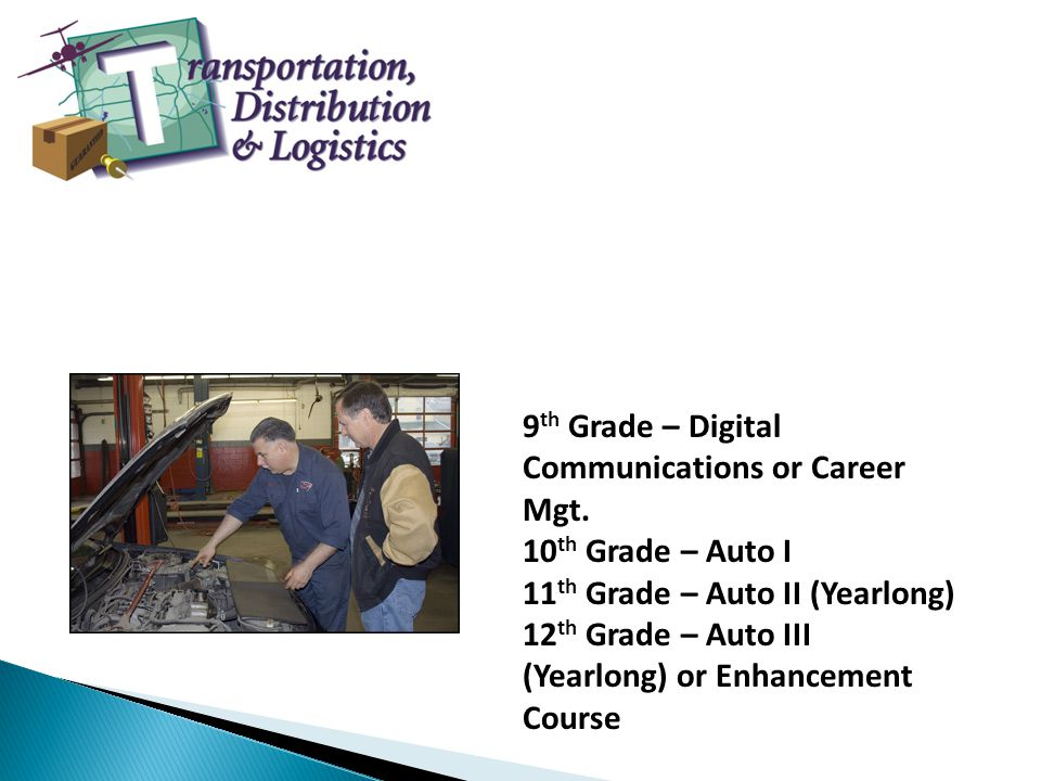 9 th Grade – Digital Communications or Career Mgt. 10 th Grade – Auto I 11 th Grade – Auto II (Yearlong) 12 th Grade – Auto III (Yearlong) or Enhancem