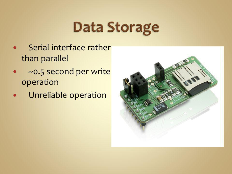 Serial interface rather than parallel ~0.5 second per write operation Unreliable operation