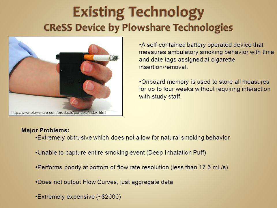 A self-contained battery operated device that measures ambulatory smoking behavior with time and date tags assigned at cigarette insertion/removal. On