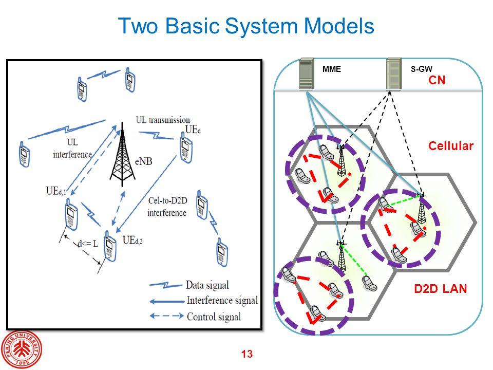 13 Two Basic System Models MMES-GW CN D2D LAN Cellular