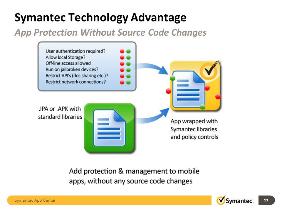 Symantec Technology Advantage Symantec App Center 13 App Protection Without Source Code Changes