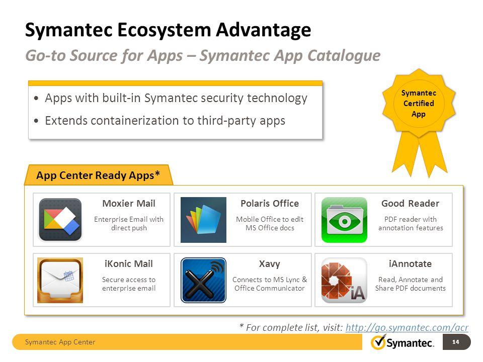 Symantec Ecosystem Advantage Symantec App Center 14 Go-to Source for Apps – Symantec App Catalogue App Center Ready Apps* Moxier Mail Enterprise Email