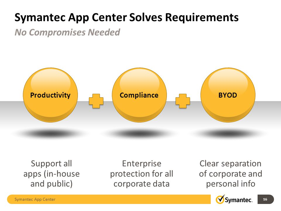 Symantec App Center Solves Requirements Symantec App Center 16 No Compromises Needed EXAMPLE TEXT Go ahead and replace it with your own text. Producti