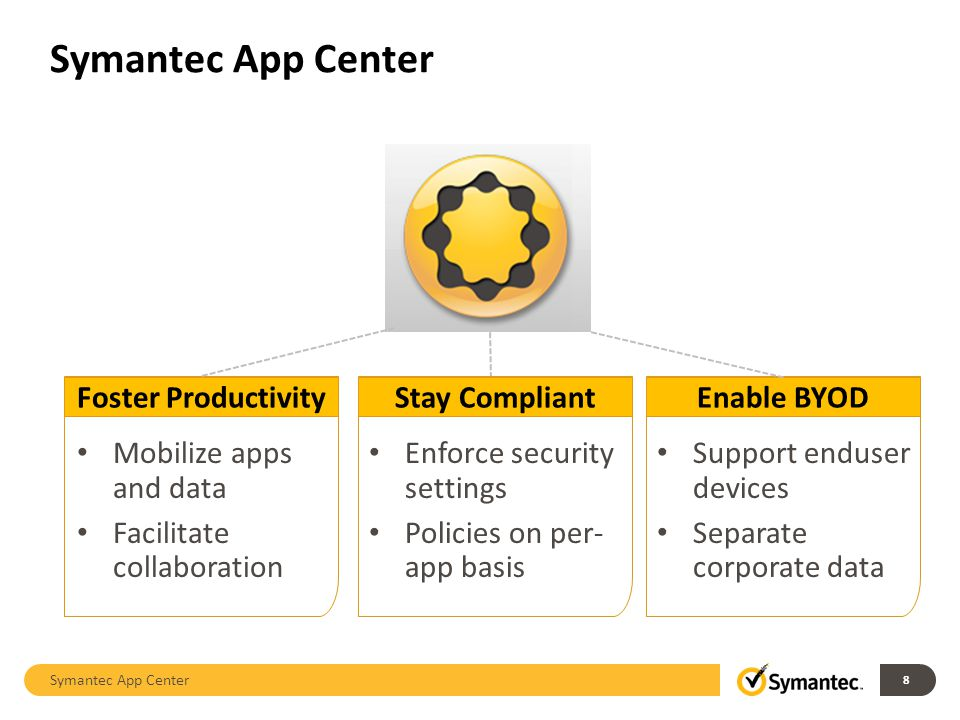 Symantec App Center 8 Foster ProductivityStay CompliantEnable BYOD Mobilize apps and data Facilitate collaboration Support enduser devices Separate co