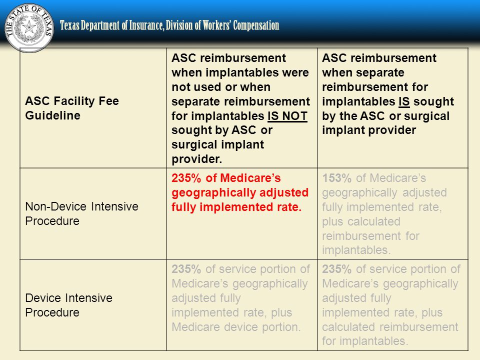 ASC Facility Fee Guideline ASC reimbursement when implantables were not used or when separate reimbursement for implantables IS NOT sought by ASC or surgical implant provider.