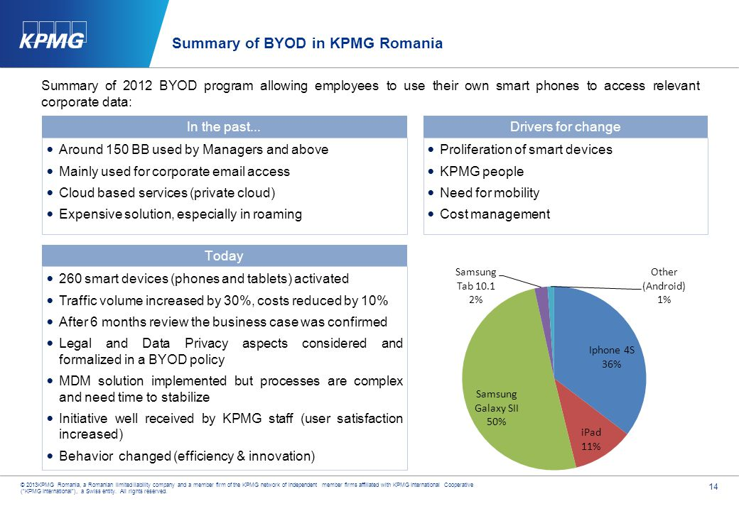 © 2013KPMG Romania, a Romanian limited liability company and a member firm of the KPMG network of independent member firms affiliated with KPMG International Cooperative (KPMG International), a Swiss entity.