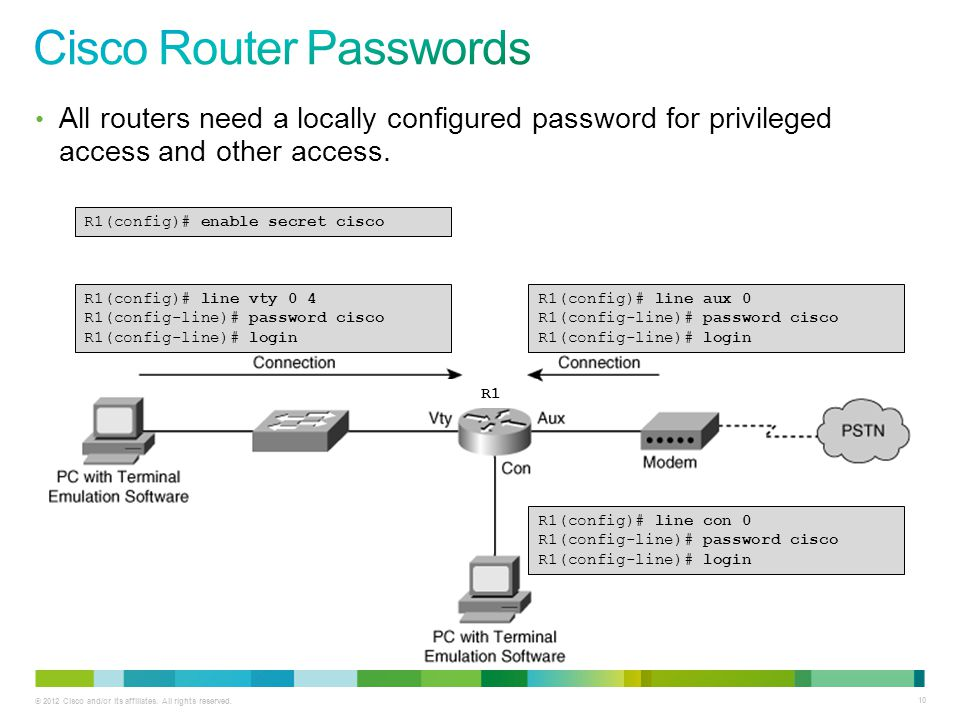 © 2012 Cisco and/or its affiliates. All rights reserved. 10 All routers need a locally configured password for privileged access and other access. R1