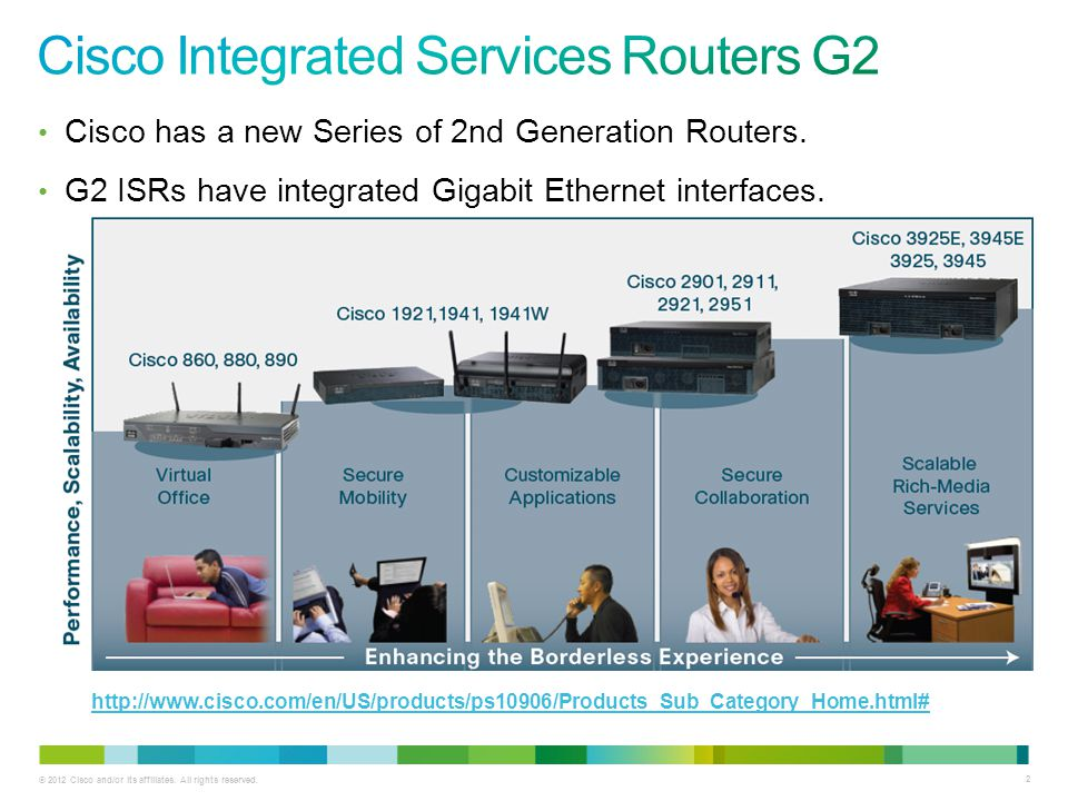 © 2012 Cisco and/or its affiliates. All rights reserved. 2 Cisco has a new Series of 2nd Generation Routers. G2 ISRs have integrated Gigabit Ethernet