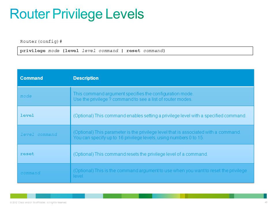 © 2012 Cisco and/or its affiliates. All rights reserved. 49 Router(config)# privilege mode {level level command | reset command}