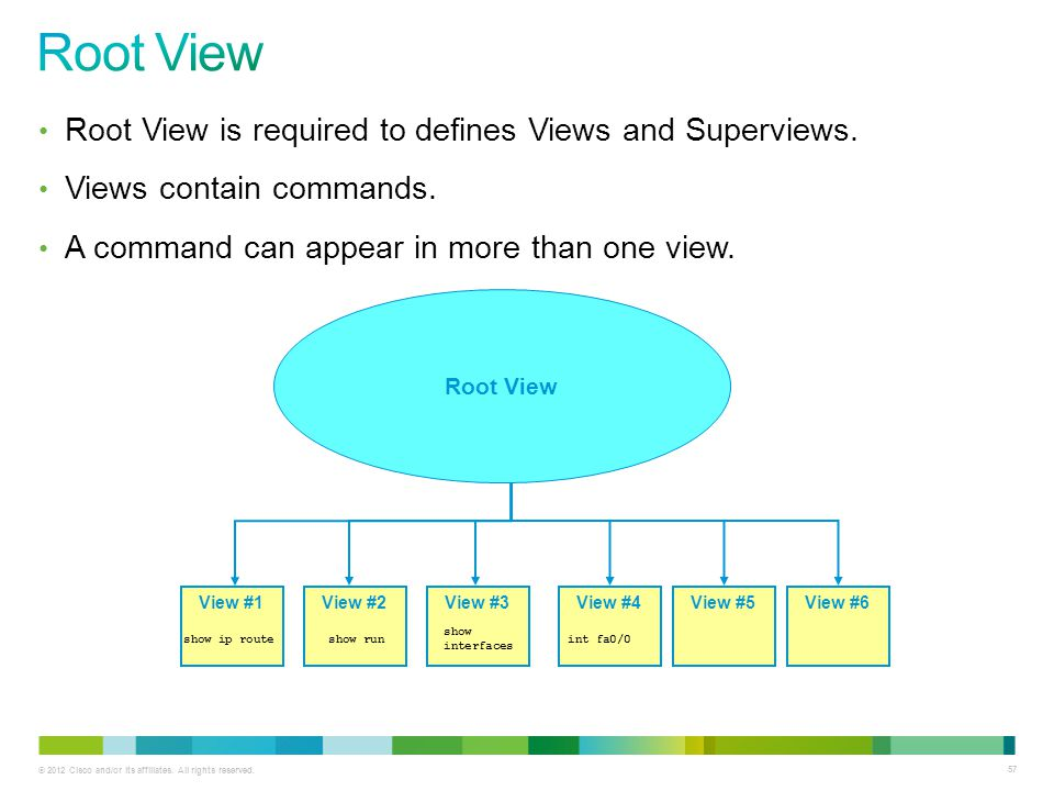 © 2012 Cisco and/or its affiliates. All rights reserved. 57 Root View is required to defines Views and Superviews. Views contain commands. A command c