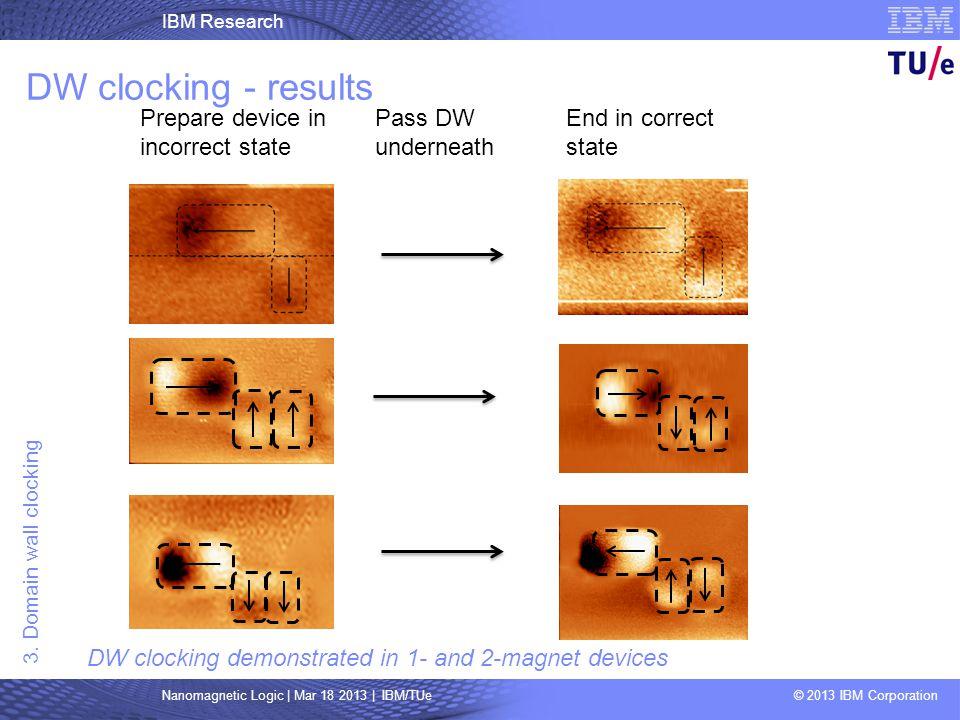 IBM Research Nanomagnetic Logic | Mar 18 2013 | IBM/TUe © 2013 IBM Corporation 3.