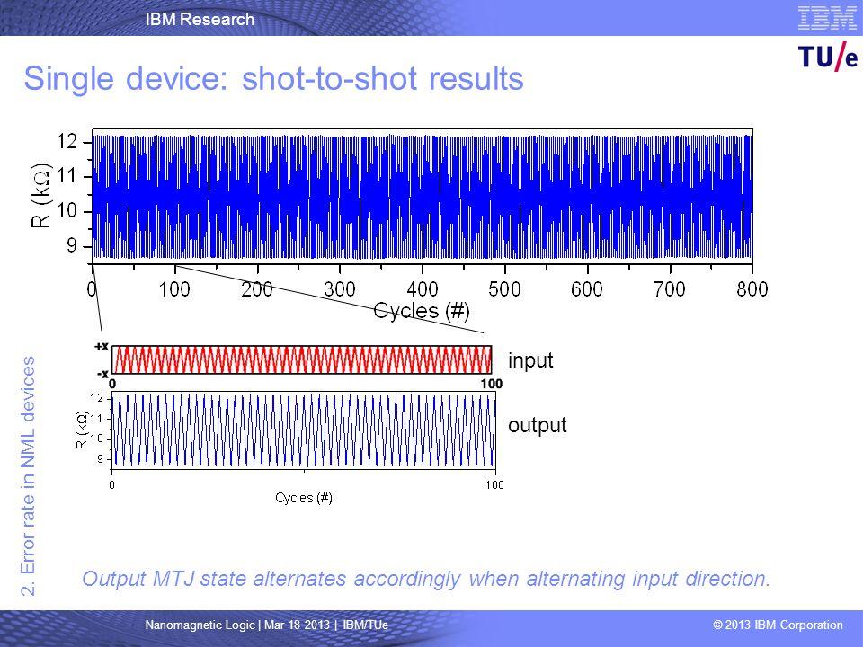 IBM Research Nanomagnetic Logic | Mar 18 2013 | IBM/TUe © 2013 IBM Corporation 2.