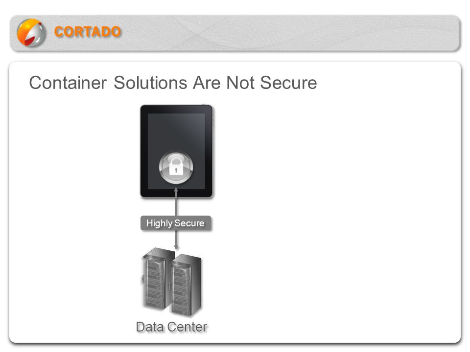 Container Solutions Are Not Secure Data Center Highly Secure