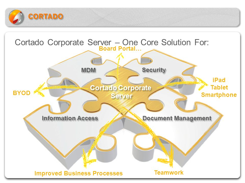 Cortado Corporate Server MDM Security Document Management Information Access BYOD Improved Business Processes Teamwork iPad Tablet Smartphone Board Po