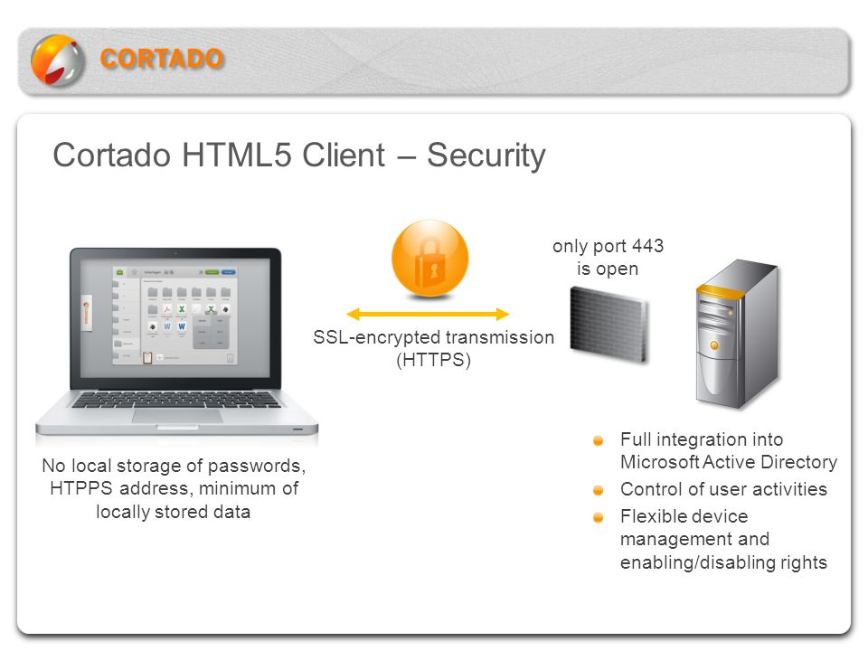 Cortado HTML5 Client – Security SSL-encrypted transmission (HTTPS) Full integration into Microsoft Active Directory Control of user activities Flexibl