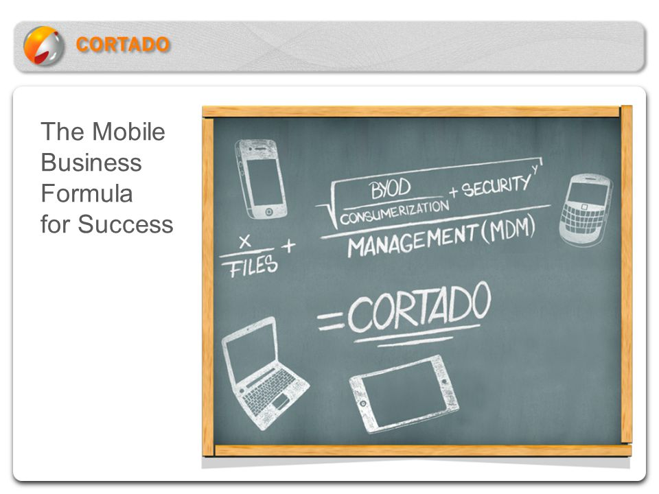 The Mobile Business Formula for Success