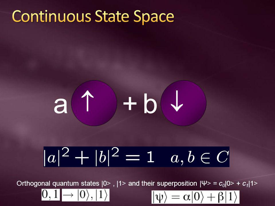 ab+ Orthogonal quantum states |0>, |1> and their superposition |Ψ> = c 0 |0> + c 1 |1>