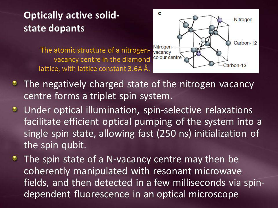 The negatively charged state of the nitrogen vacancy centre forms a triplet spin system. Under optical illumination, spin-selective relaxations facili
