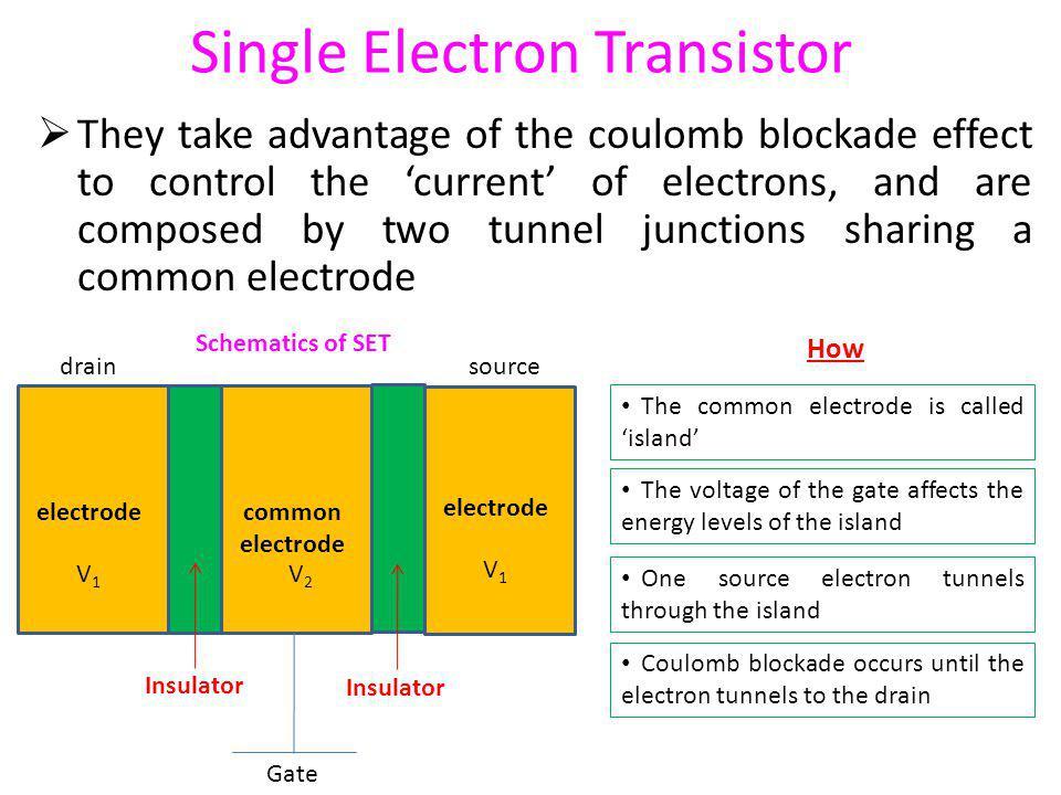 single electron transistor thesis