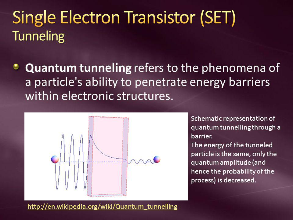 Quantum tunneling refers to the phenomena of a particle's ability to penetrate energy barriers within electronic structures. Schematic representation