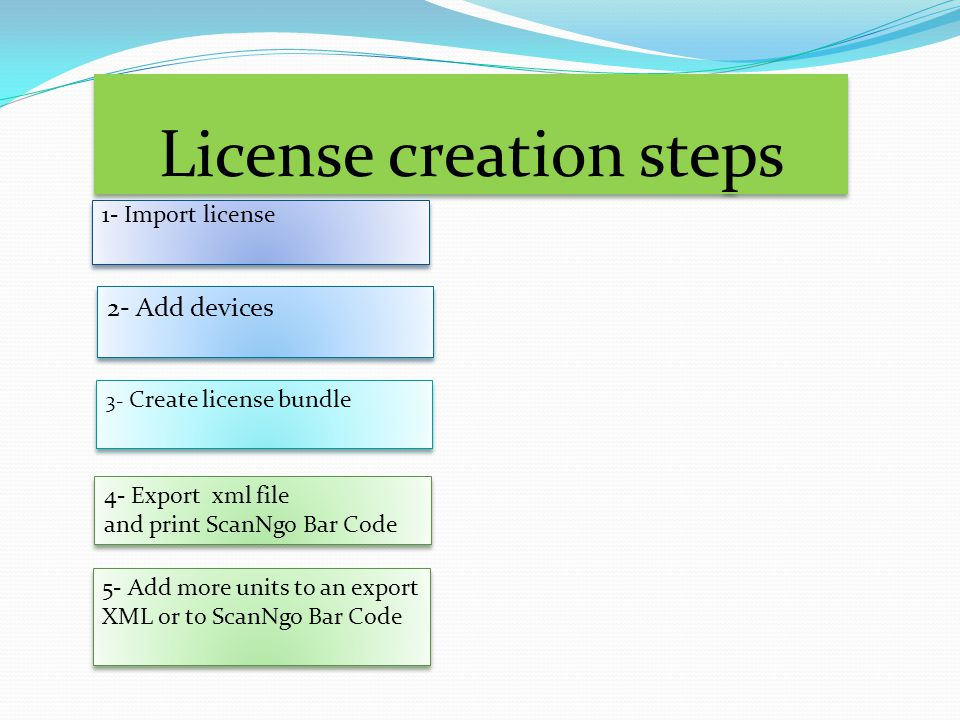 License creation steps 1- Import license 1- Import license 2- Add devices 3- Create license bundle 4- Export xml file and print ScanNgo Bar Code 4- Export xml file and print ScanNgo Bar Code 5- Add more units to an export XML or to ScanNgo Bar Code