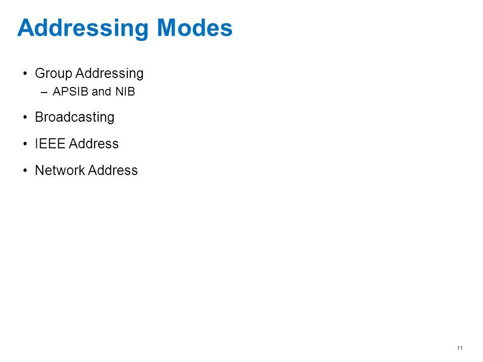11 Addressing Modes Group Addressing –APSIB and NIB Broadcasting IEEE Address Network Address