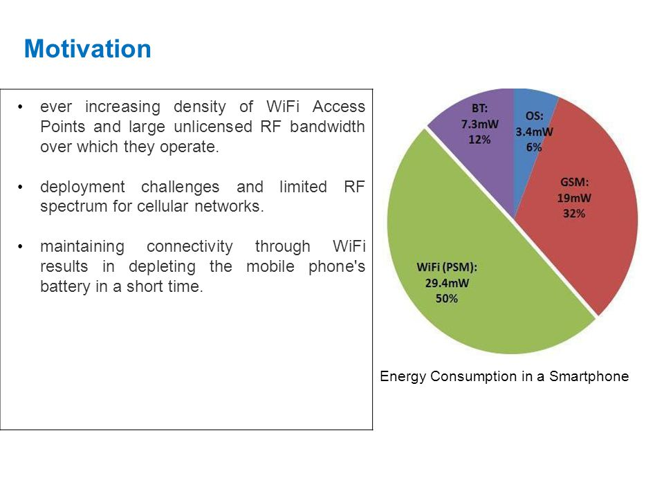 Motivation Energy Consumption in a Smartphone ever increasing density of WiFi Access Points and large unlicensed RF bandwidth over which they operate.