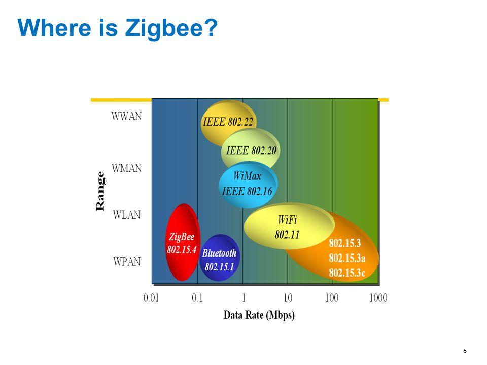 Where is Zigbee? 5