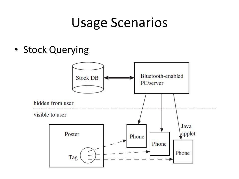 Usage Scenarios Stock Querying