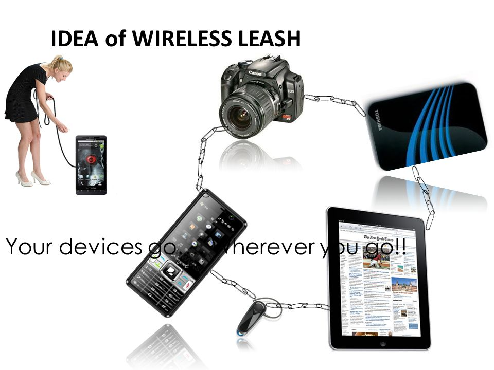 IDEA of WIRELESS LEASH Your devices go…. Wherever you go!!
