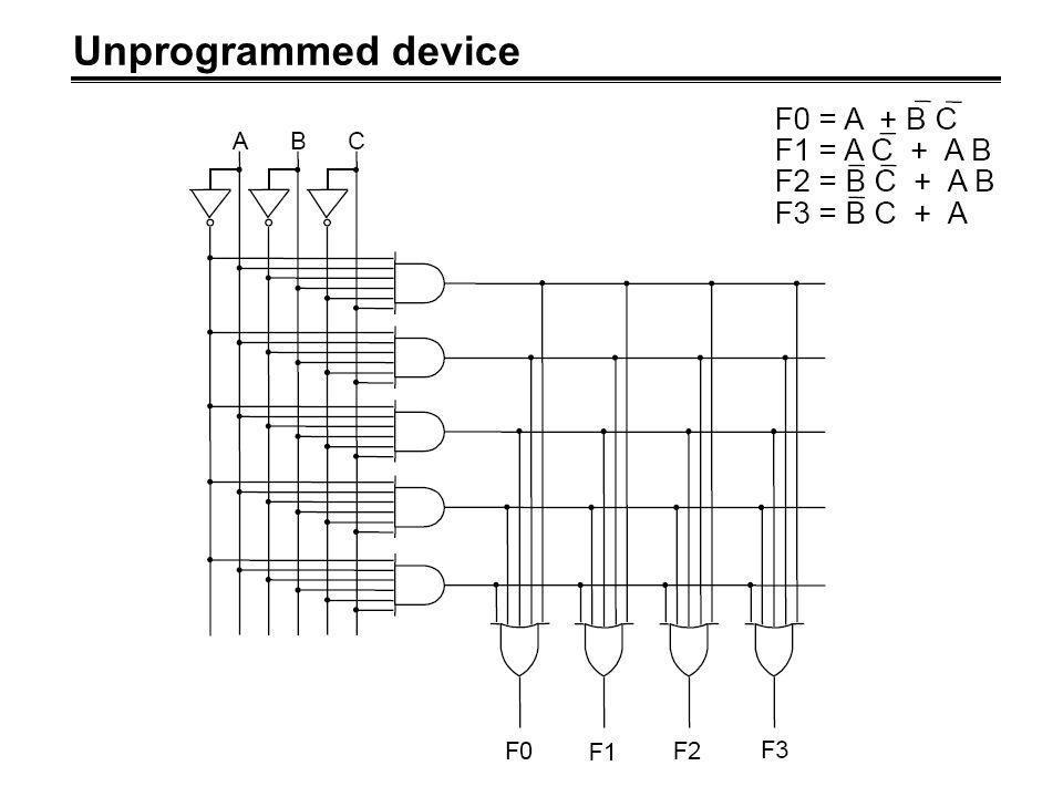 Unprogrammed device