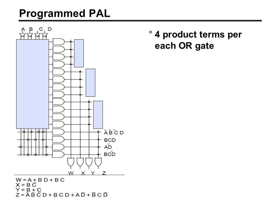 Programmed PAL °4 product terms per each OR gate