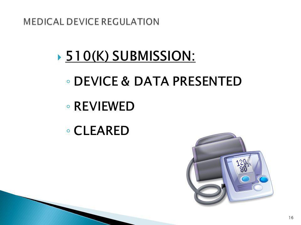 510(K) SUBMISSION: DEVICE & DATA PRESENTED REVIEWED CLEARED 16