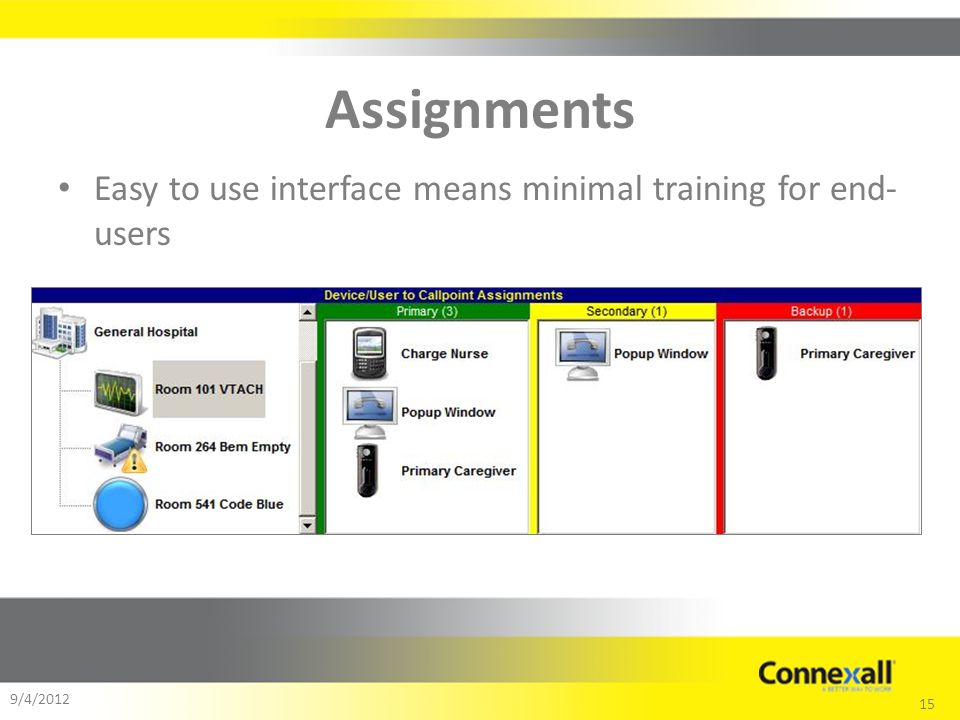 15 9/4/2012 Assignments Easy to use interface means minimal training for end- users