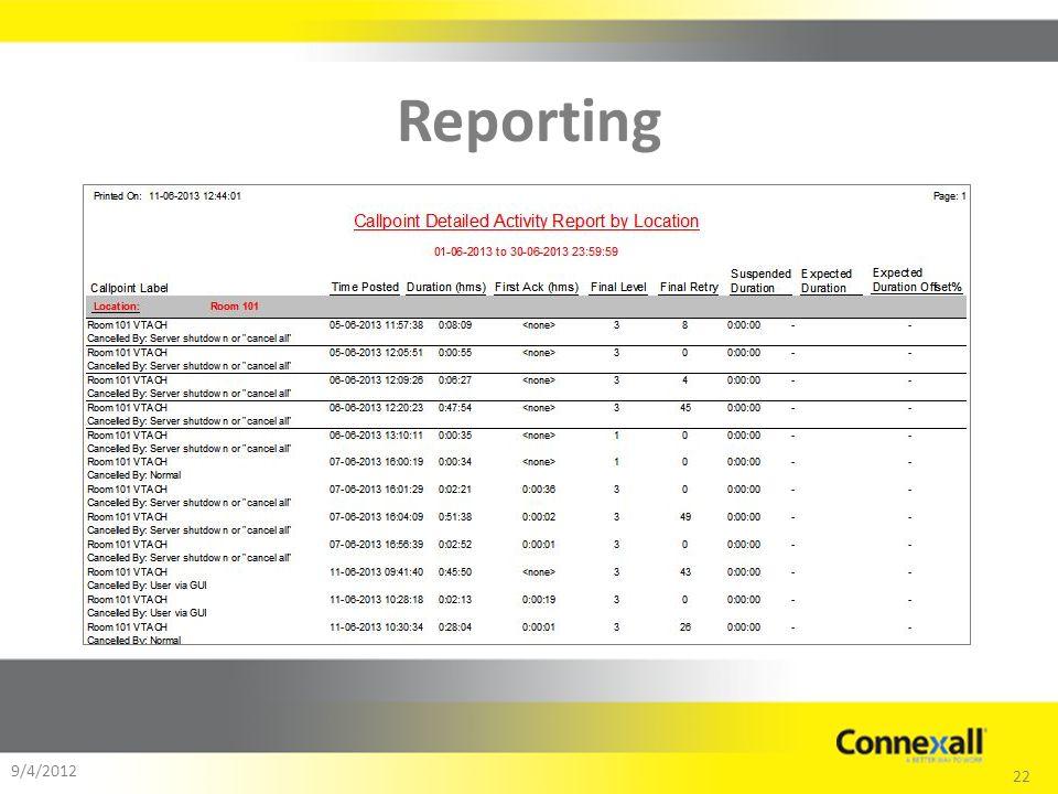 22 9/4/2012 Reporting