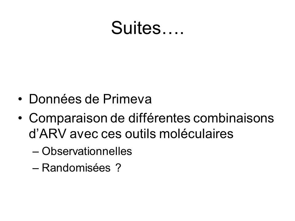 Suites….