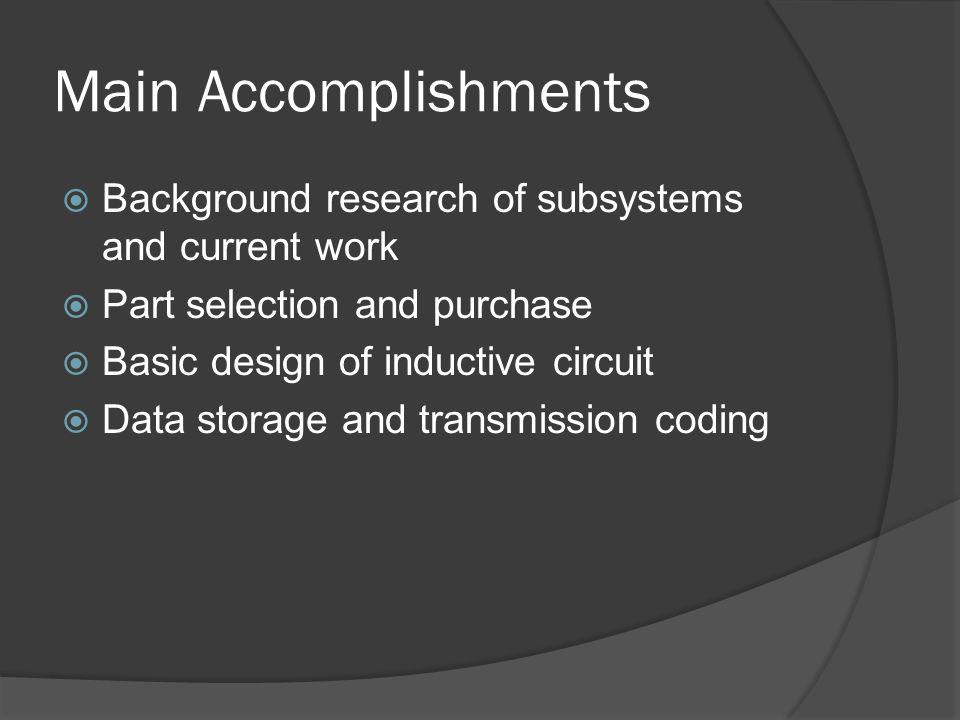 Main Accomplishments Background research of subsystems and current work Part selection and purchase Basic design of inductive circuit Data storage and transmission coding